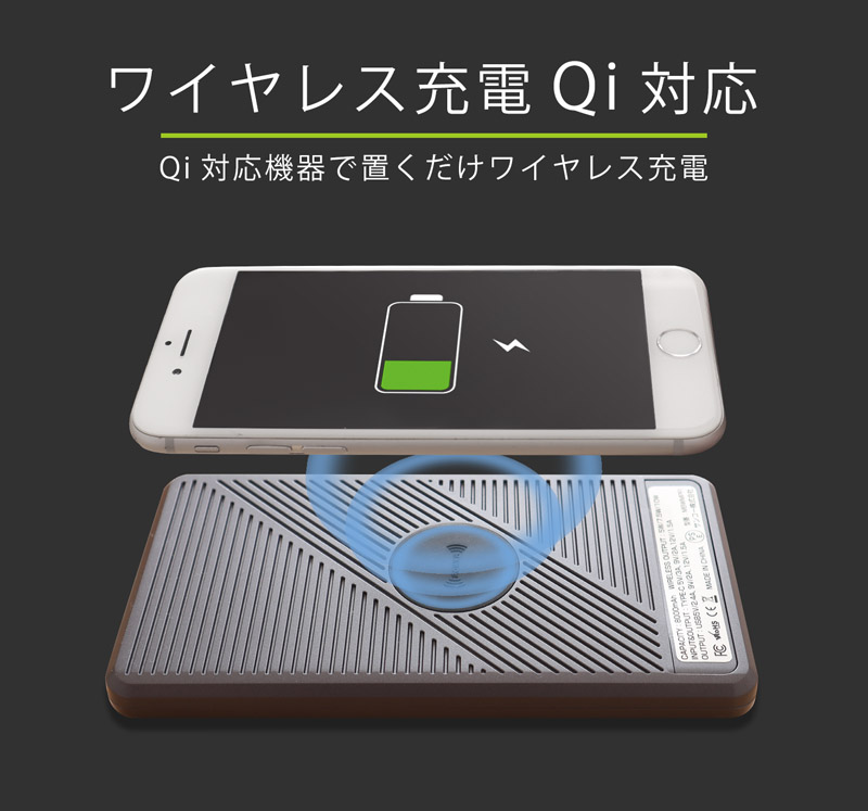 Wireless charging, corresponding to Qi 1
